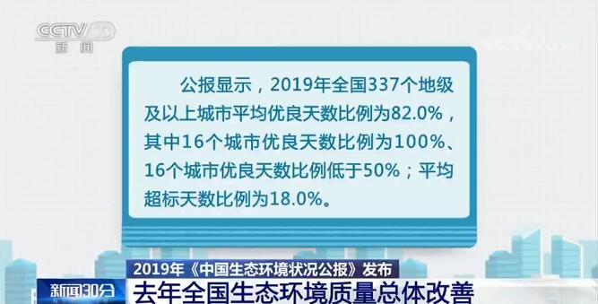 2019年《中国生态环境状况公报》发布 全国