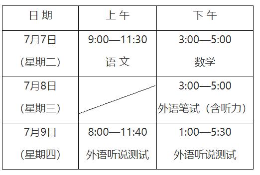 高考在即,沪考试院发布六大提醒