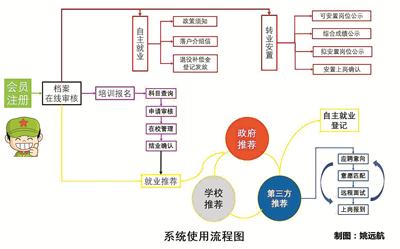 中国国防报|退役士兵提交信息48小时收到入职通知