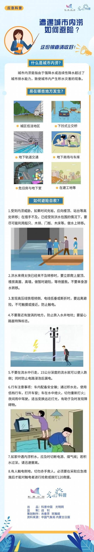 《【杏耀安卓版登录】【应急科普】遭遇城市内涝如何避险?这份锦囊请收好》