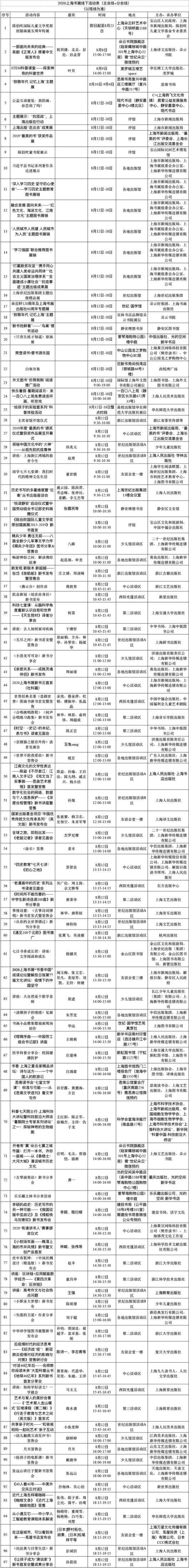 1000多项!上海书展活动菜单新鲜出炉→