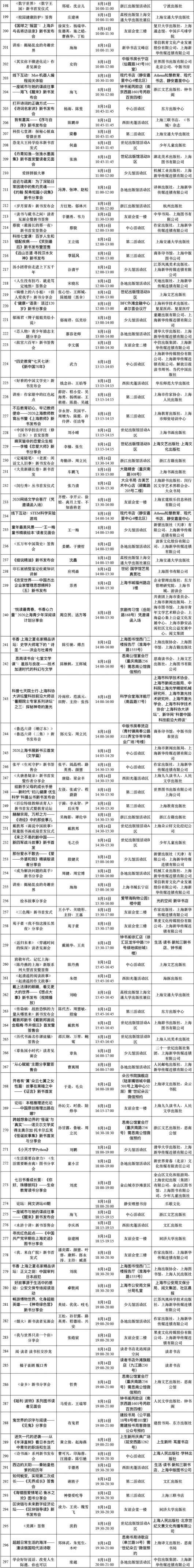 上海书展本周三开幕,精彩活动及门票指南请收好!
