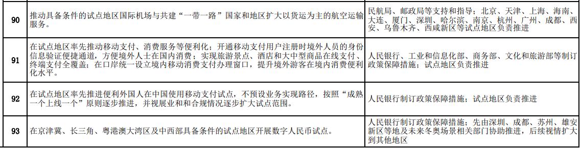 商务部:数字人民币将在北京、天津、河北、长江三角洲等合格地区试点。