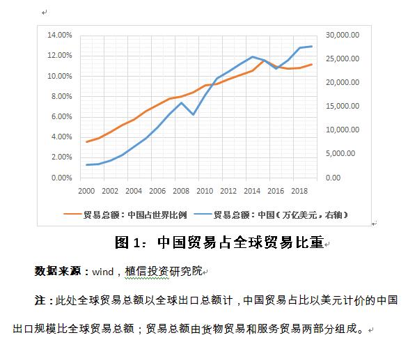 连平:如何看待美国对中国的金融制裁