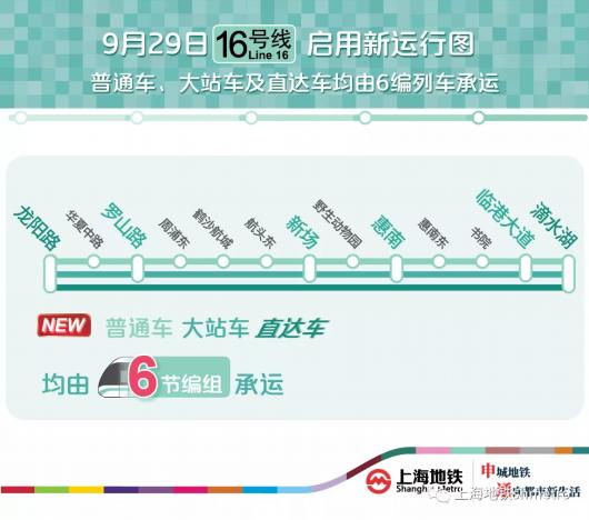上海轨交2、7号线周日起增能,16号线下周二起全部6节编组