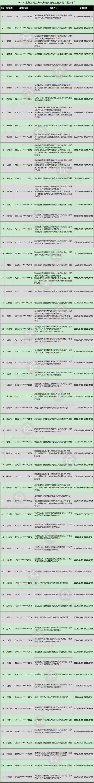 涉私自收取好处、挪用资金等,上海65名房产经纪被禁业5年