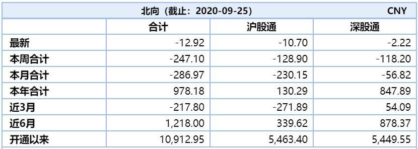 A股周一见   沪指本周跌逾3%,节前还有机会吗?