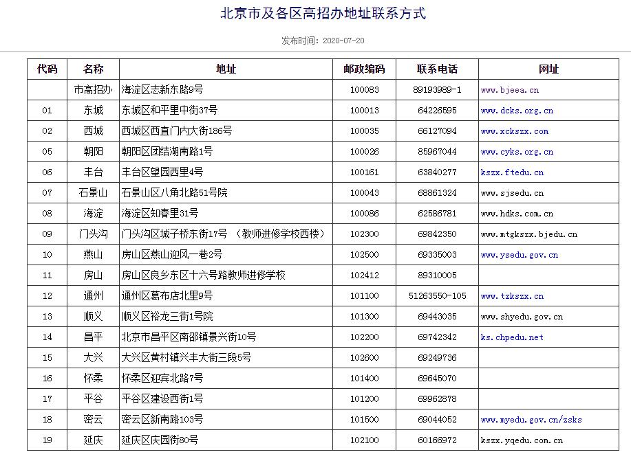 随迁子女在京报考高职,网上申请系统今起开通