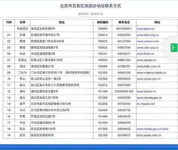随迁子女在京报考高职 网上申请系统已开通