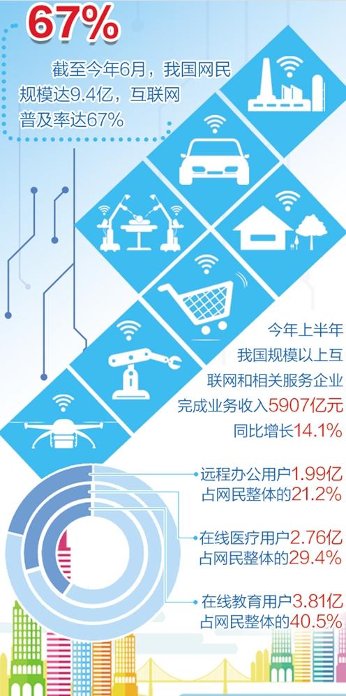 """《【杏耀平台app登录】图说""""十三五""""丨数字经济实现跨越式发展》"""