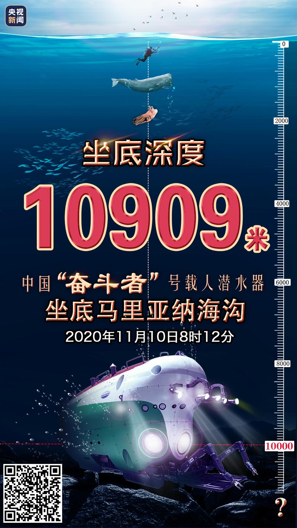 """深度10909米!中国""""奋斗者""""号载人潜水器在"""
