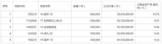 """又有债基单日蹊跷跌逾7%,债市""""蝴蝶效应""""蔓"""