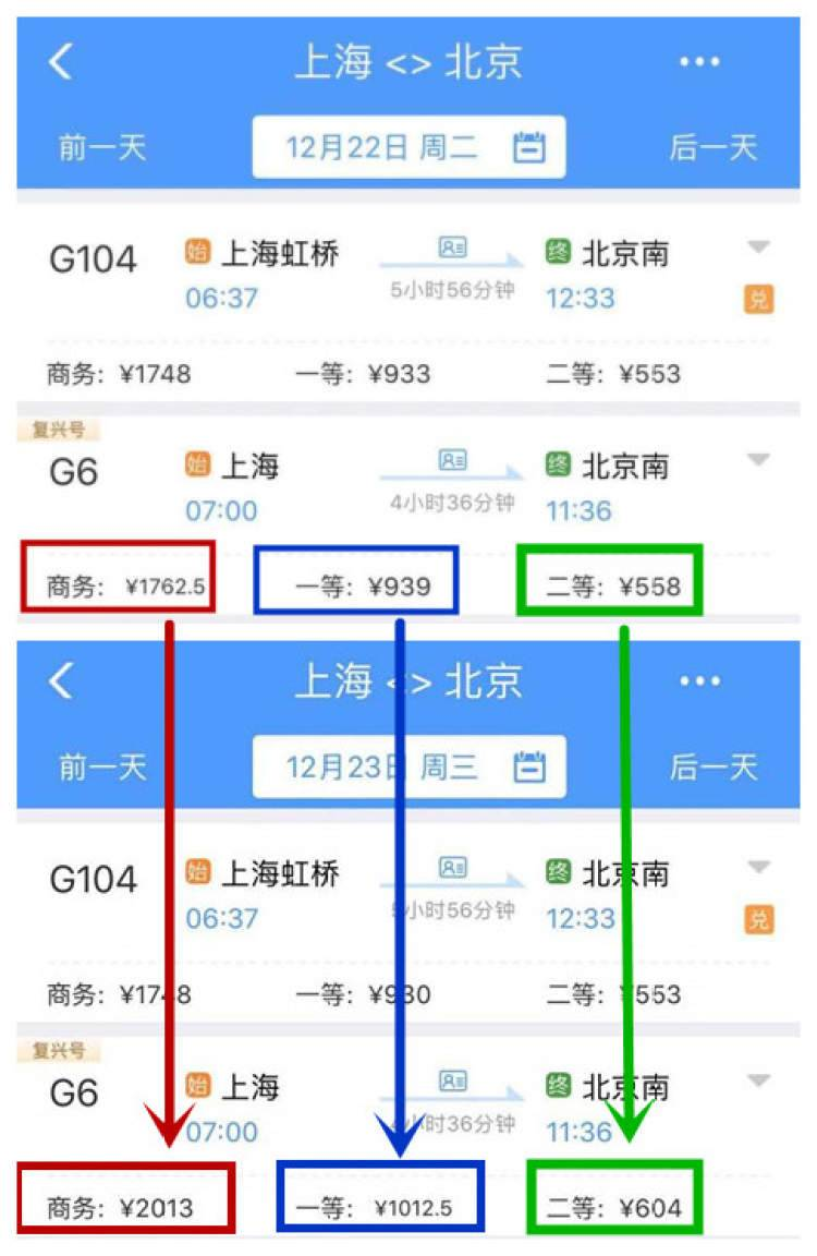 京沪高铁12月23日起实行浮动票价!周到君算过了:二等座同车次最高涨46元,最多降55元