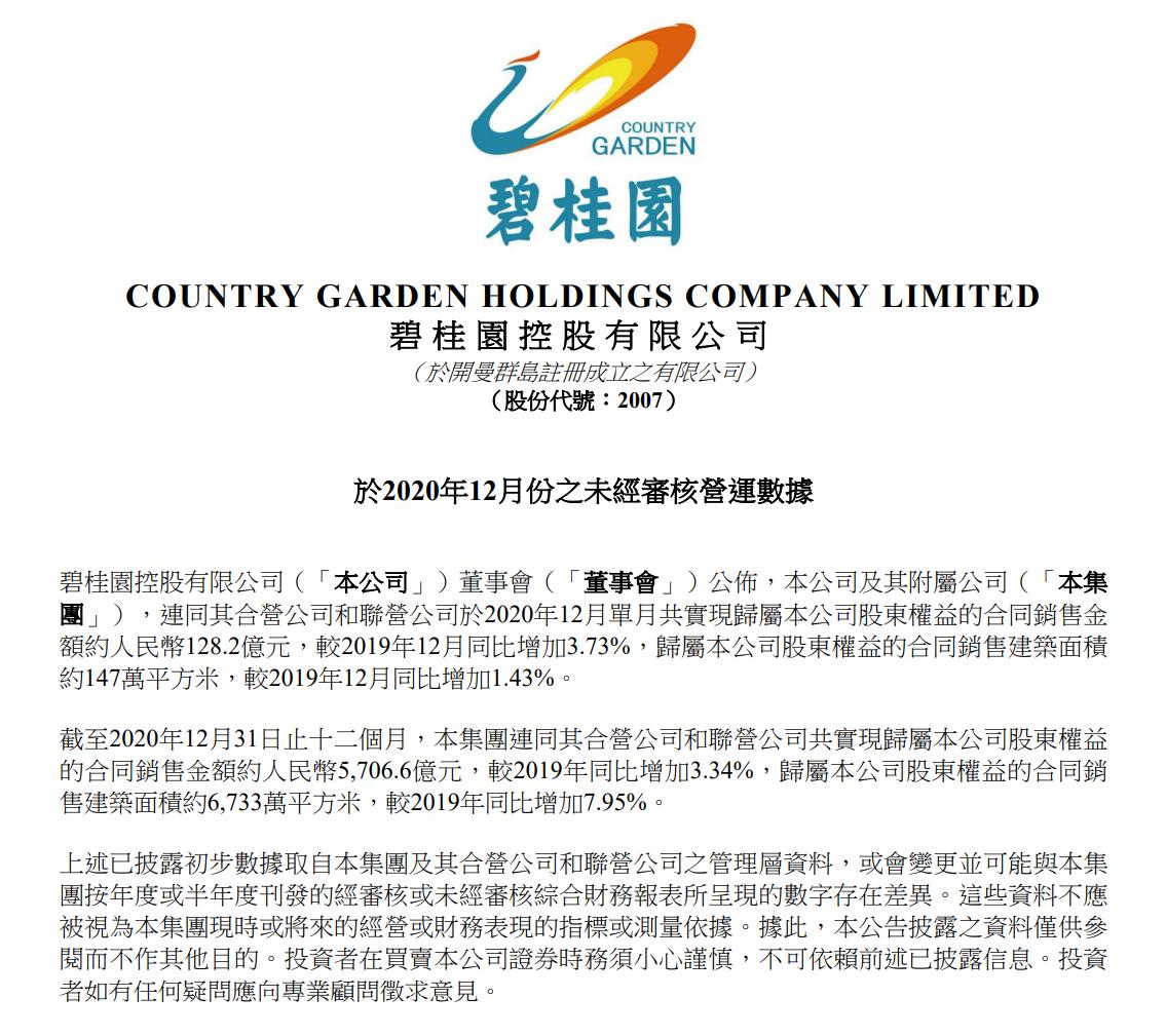 碧桂园2020年业绩继续稳健增长,累计权益销售