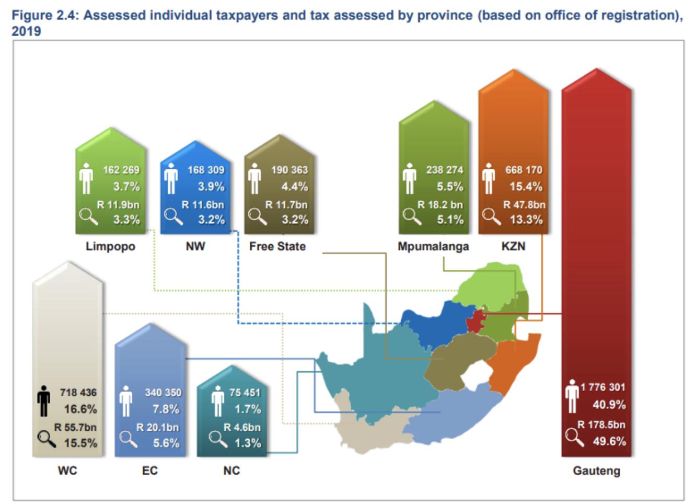 南非出炉近年来税收统计数据:个人所得税贡献