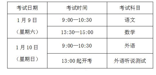 这份考前提醒请收好  沪高中学业水平考本周末举行