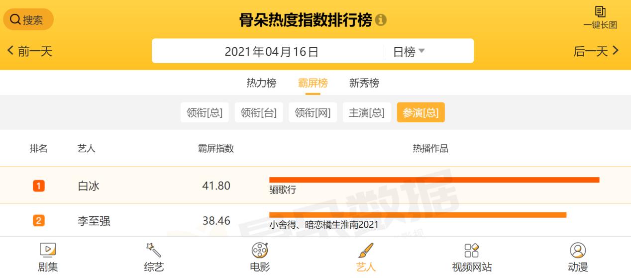 李至强与导演张晓波再合作《胆小鬼》
