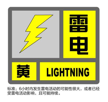 """暴雨、雷电、大风""""两蓝一黄""""预警高挂!出行安全第一"""