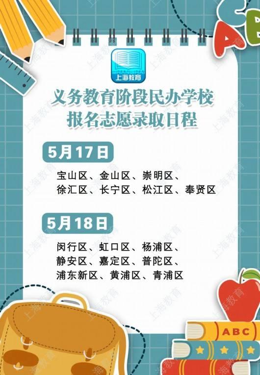 @上海家长,明后两天民办中小学16区摇号顺序公布