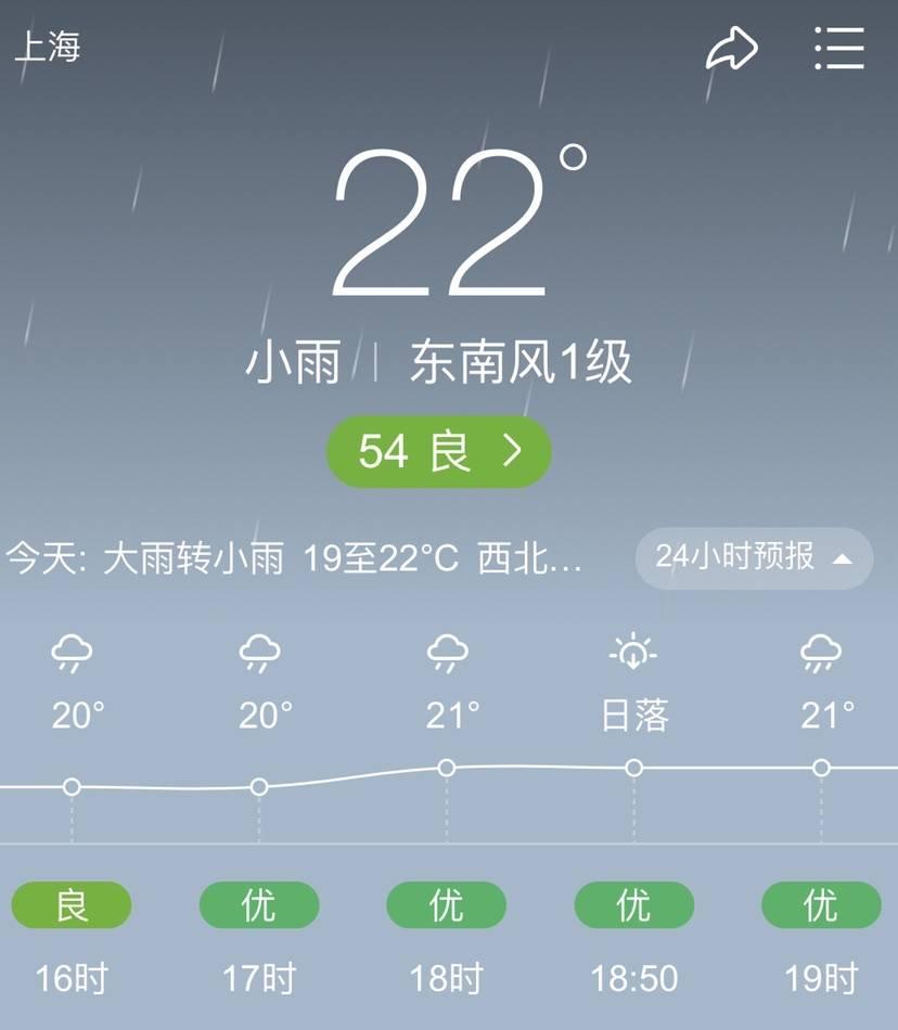 """""""月全食+超级月亮""""今晚上演 上海市民可能无缘一睹"""
