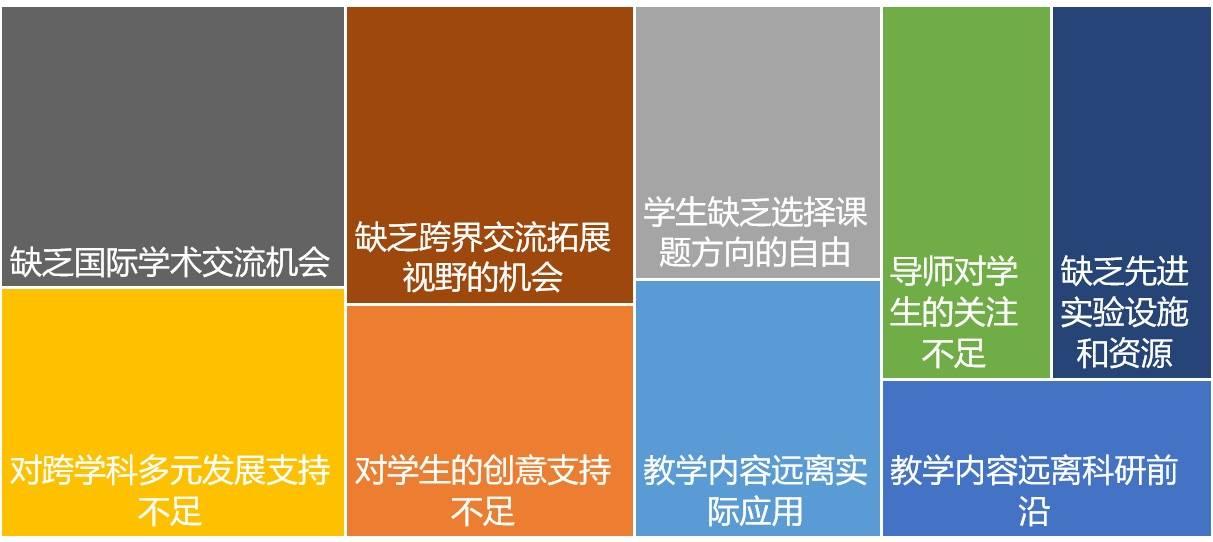 """浦江创新论坛 2021""""理想之城""""报告:上海青年科学家每6人中就有1人想创业"""