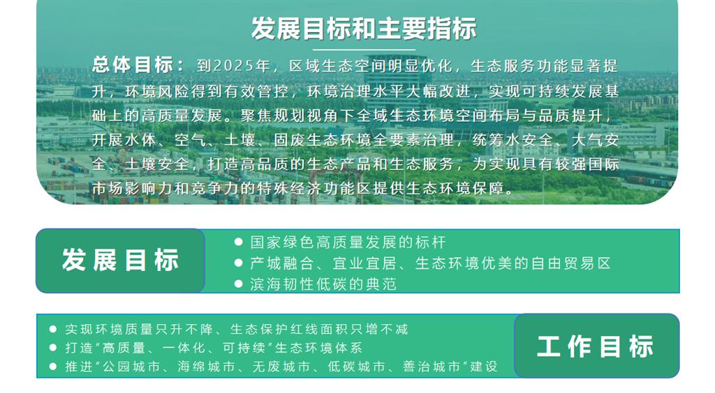 """临港新片区未来有多""""绿""""?这份新出炉的""""十四五""""规划告诉你"""