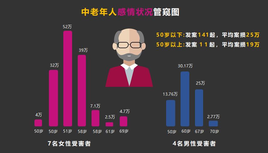 """闵行发布平安指数特色榜单:""""最寂寞街镇""""总被""""杀猪盘""""、这些街镇""""最不听劝"""""""