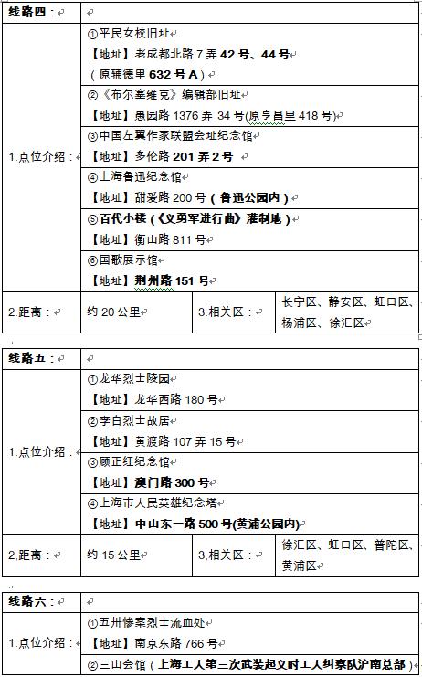 """10条红色路线助力申城市民""""修身"""""""