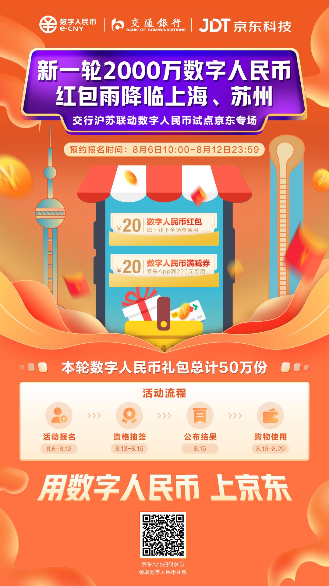 交行沪苏联动数字人民币试点京东专场海报