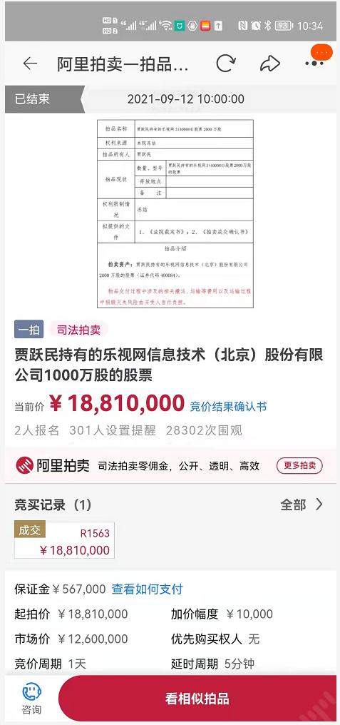 8295万元,贾跃亭兄弟所持4410万股乐视网股票被拍下