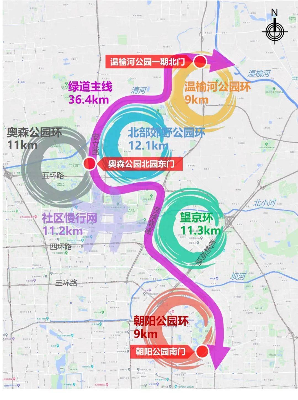"""88.8公里朝阳绿道,重点打造""""一线串五环""""结构"""