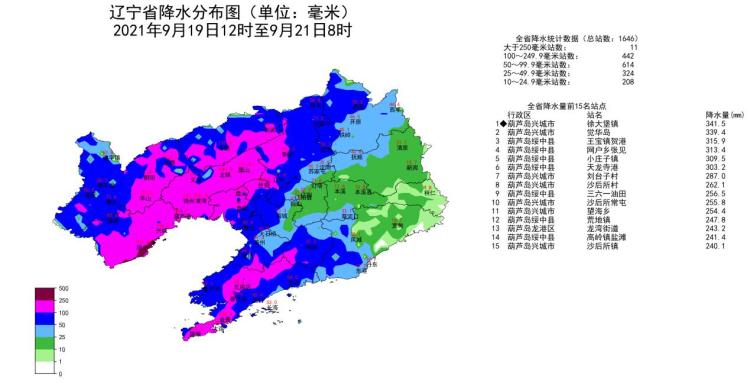 辽宁本次降雨过程结束 平均降雨量和最大降雨量均突破1951年...
