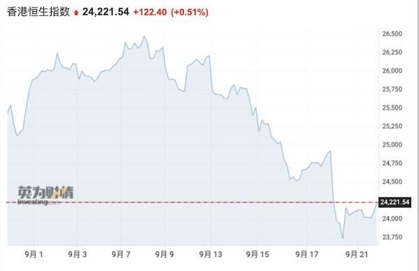 全球风险资产大跌,节后中国股、债、汇怎么走?