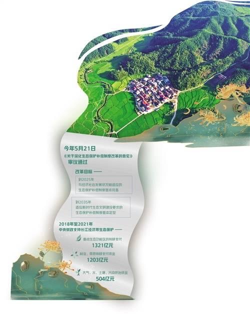 生态保护补偿迈出重要一步
