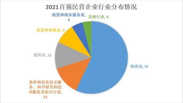 浙江民企百强上榜门槛提高25%,荣盛控股营收增幅逾50%