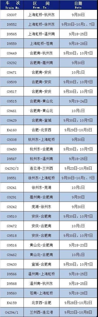 国庆假期临近 长三角地区增开 恢复多趟列车
