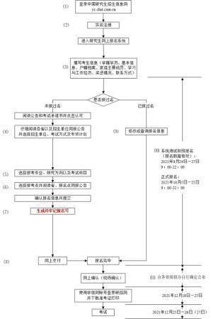 吉林市政协原副主席张恩波因受贿一审被判有期徒刑7年