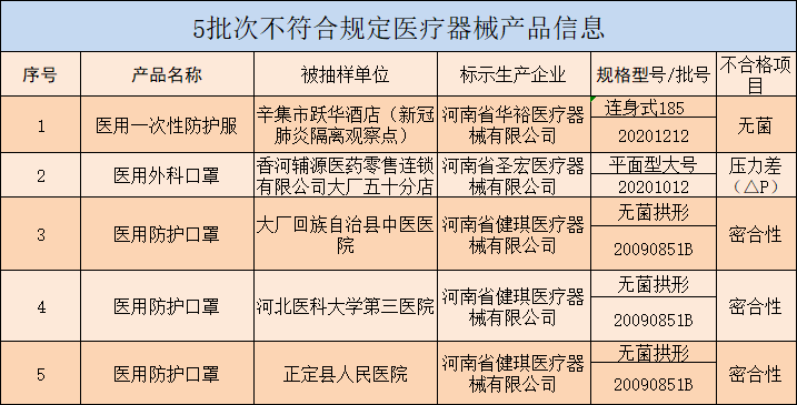 1至8月秦皇岛外贸进出口增长6.2% 本周上班时间有变