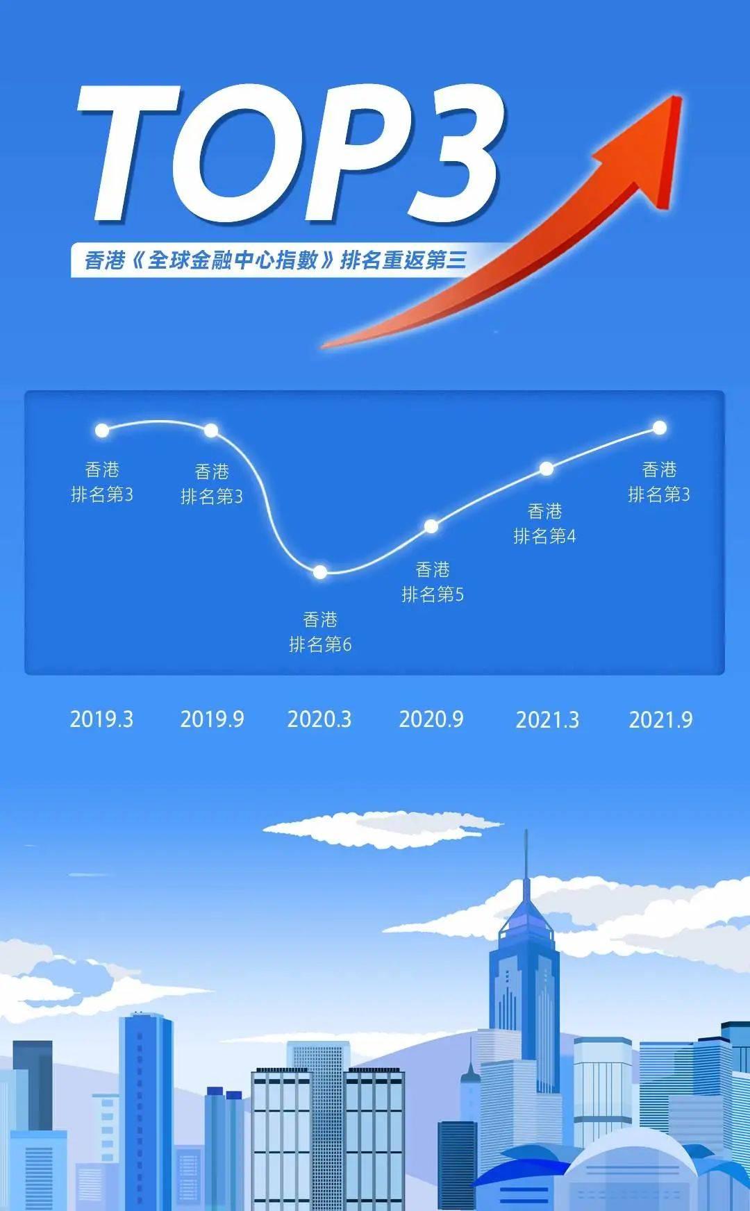 人民锐见:香港这个U型曲线说明了什么