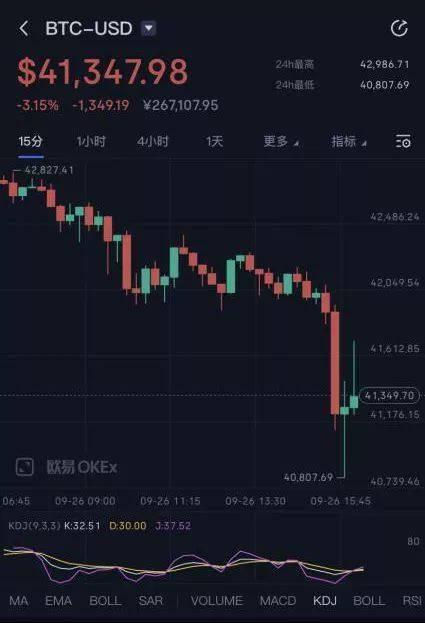 ?币圈地震!59亿元比特币流出 巨头交易平台集体退出