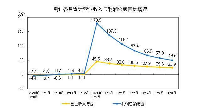 《【摩登2注册链接】大宗商品价格上涨 煤炭行业利润增2.41倍》