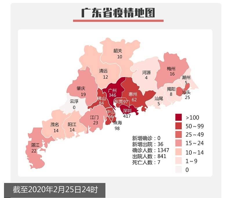"""这个人口过亿经济大省 首现""""零新增""""!"""