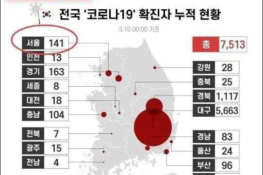 首爾暴發聚集性疫情美女德州扑克